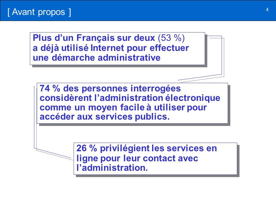 [ Avant propos ] Plus d'un Français sur deux (53 %) a déjà utilisé Internet pour effectuer. une démarche administrative.